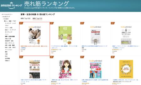 悪夢を克服する方法(はめられる夢・陥れられる夢・騙される夢を見ていませんか?)が、Amazonの「家事・生活の知識 の 売れ筋ランキング(無料)」で何と1位!!!